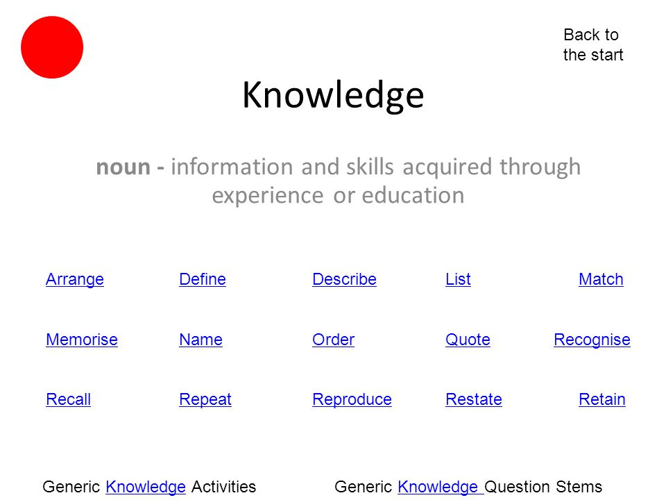noun - information and skills acquired through experience or education