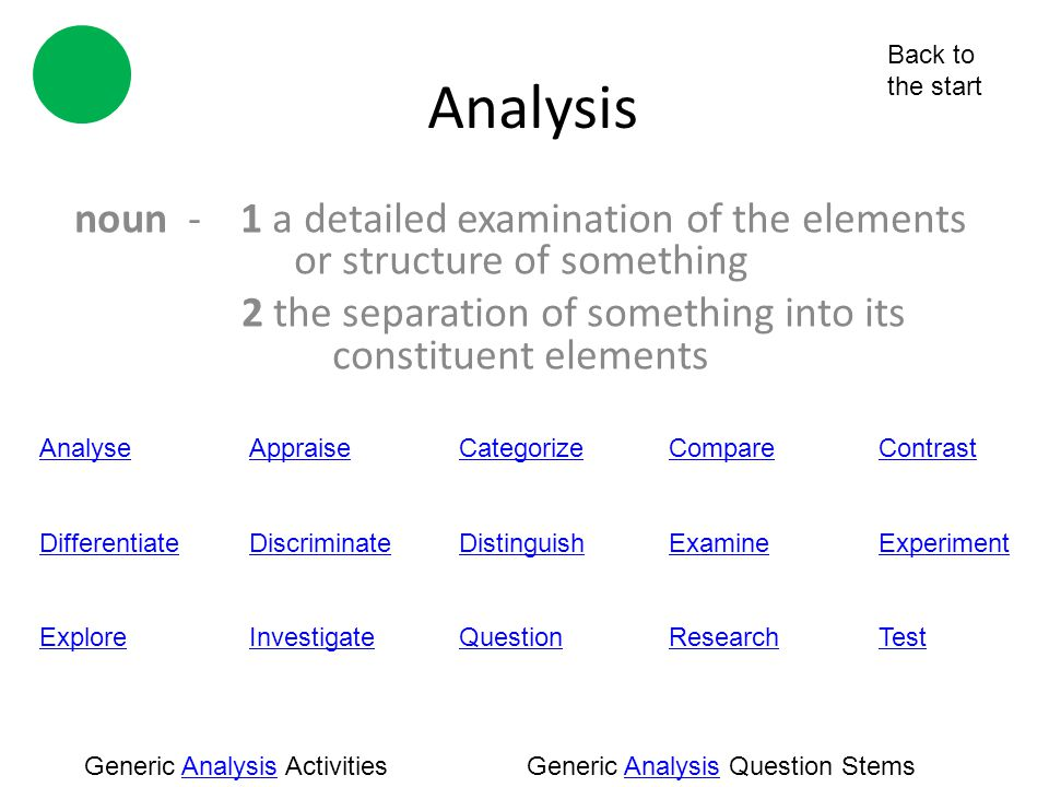 Analysis Back to the start. noun - 1 a detailed examination of the elements or structure of something.