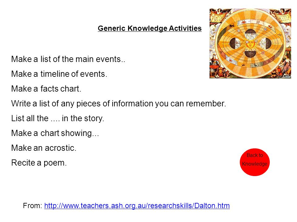 Generic Knowledge Activities