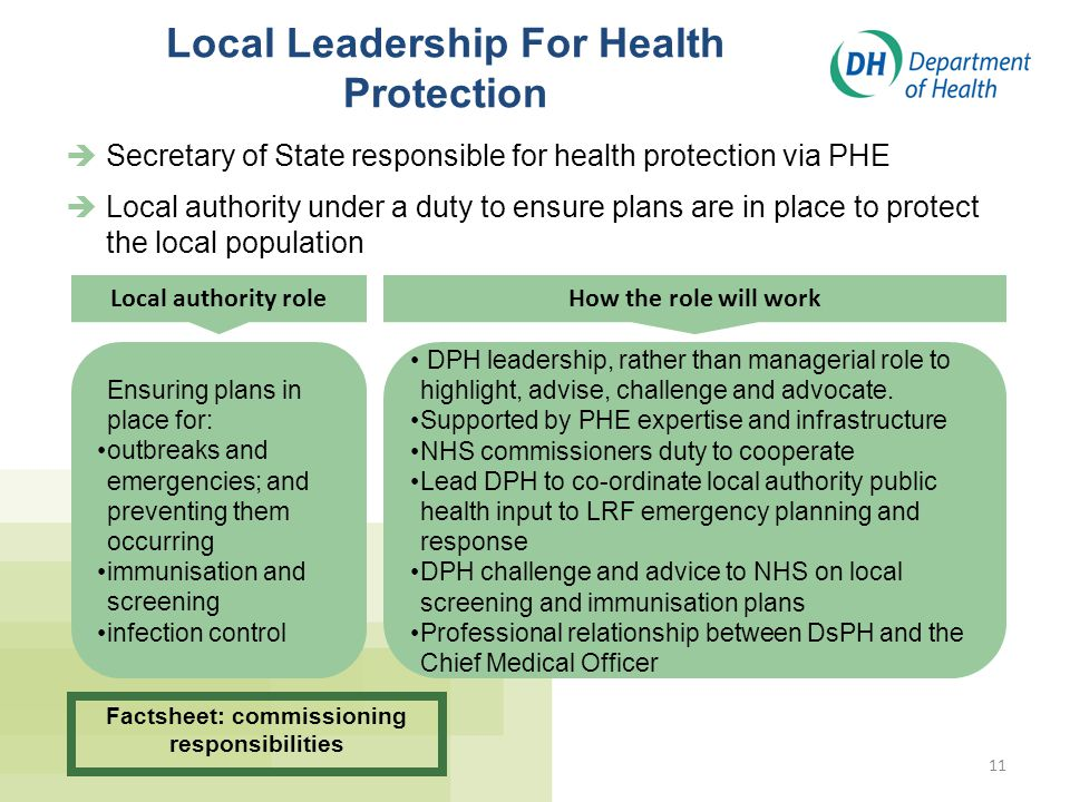 Local Leadership For Health Protection