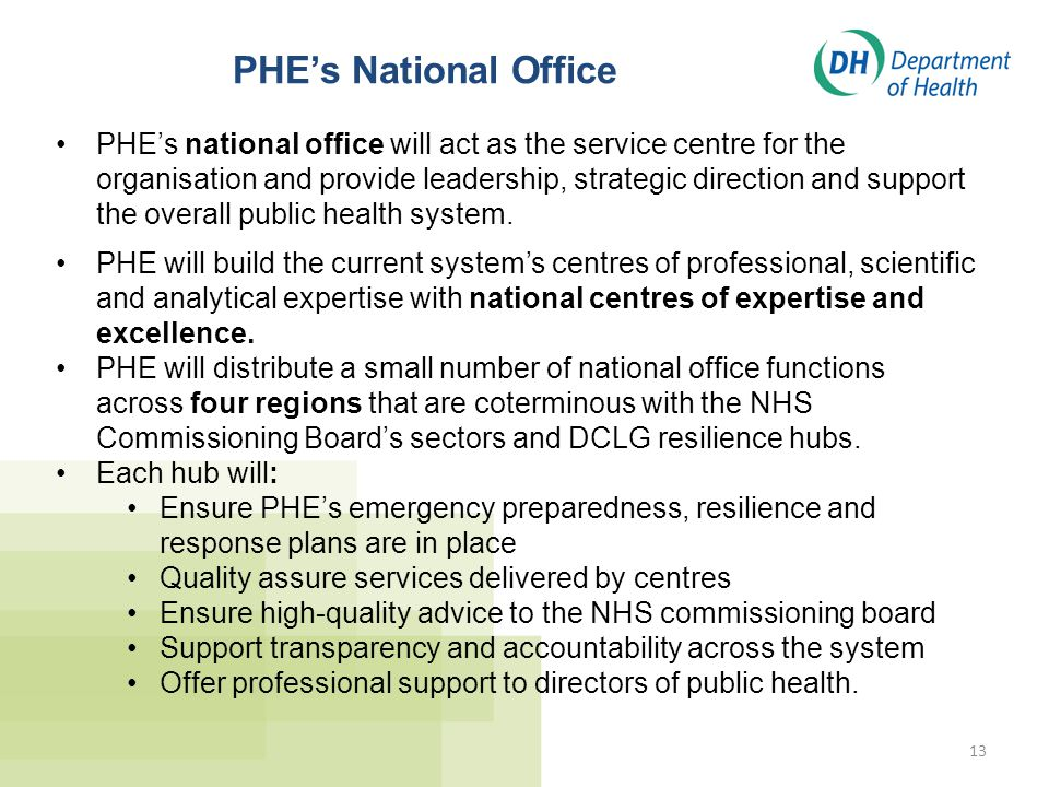 PHE's National Office