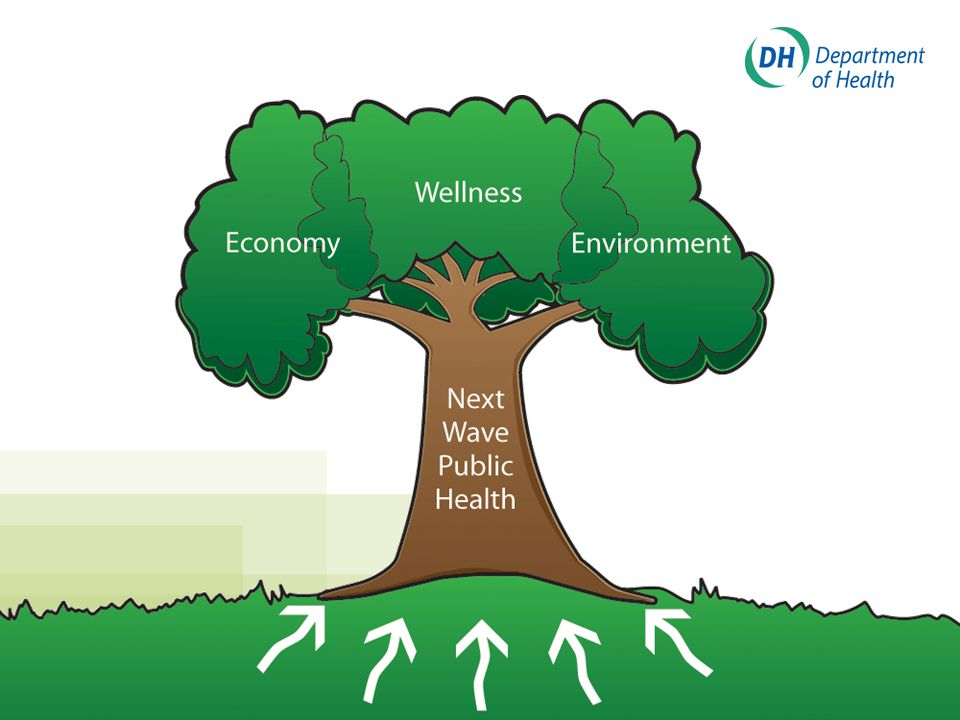 Strategic shift from healthier habit