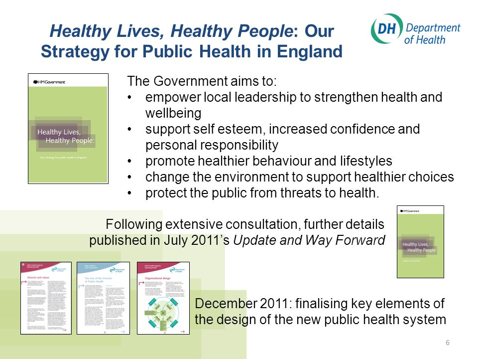 Healthy Lives, Healthy People: Our Strategy for Public Health in England