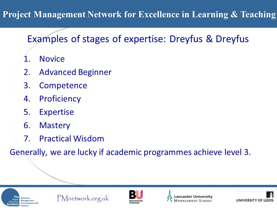 Examples of stages of expertise: Dreyfus & Dreyfus