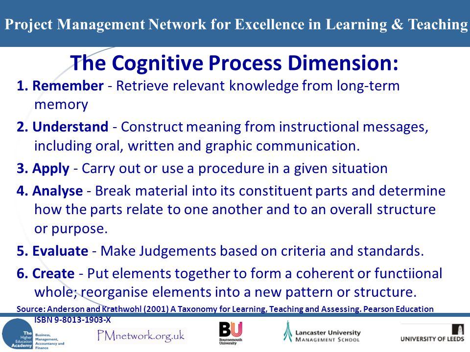 The Cognitive Process Dimension:
