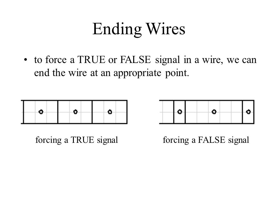 Ending Wires to force a TRUE or FALSE signal in a wire, we can end the wire at an appropriate point.