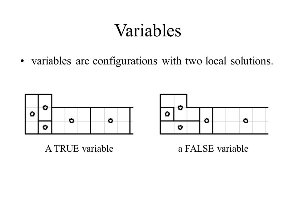 Variables variables are configurations with two local solutions.