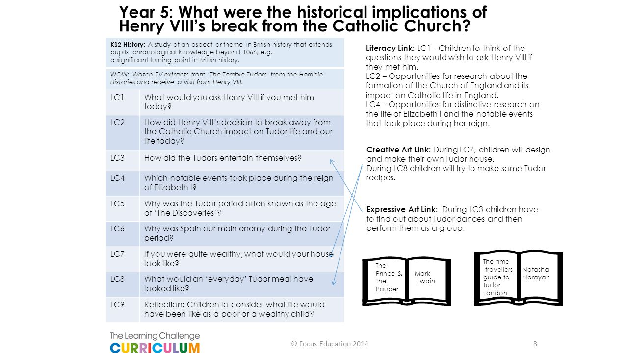 Year 5: What were the historical implications of Henry VIII's break from the Catholic Church