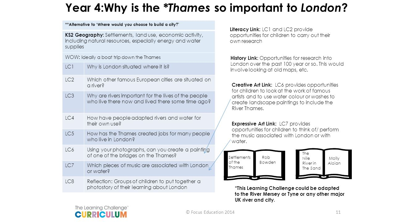 Year 4:Why is the *Thames so important to London