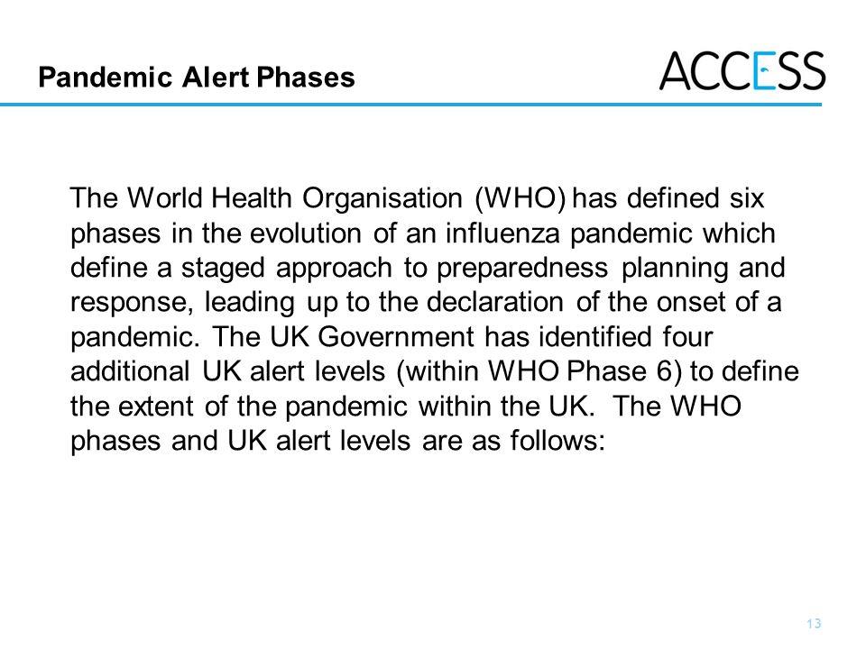 Pandemic Alert Phases