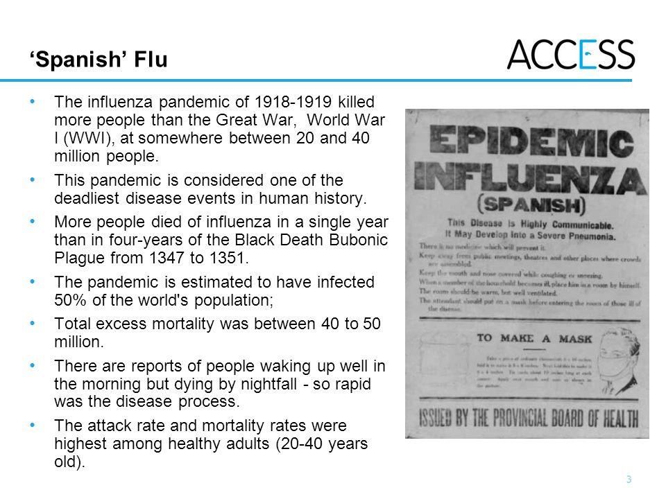 'Spanish' Flu
