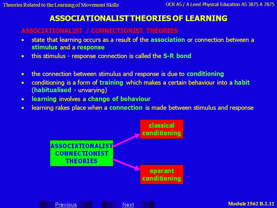 ASSOCIATIONALIST THEORIES OF LEARNING