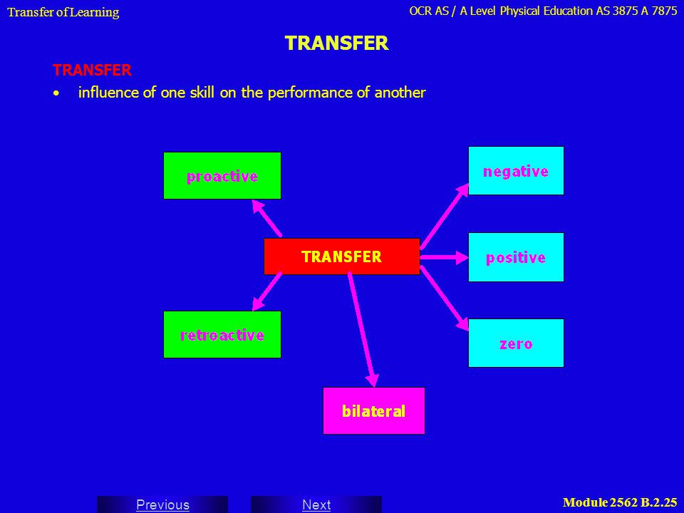 TRANSFER TRANSFER influence of one skill on the performance of another