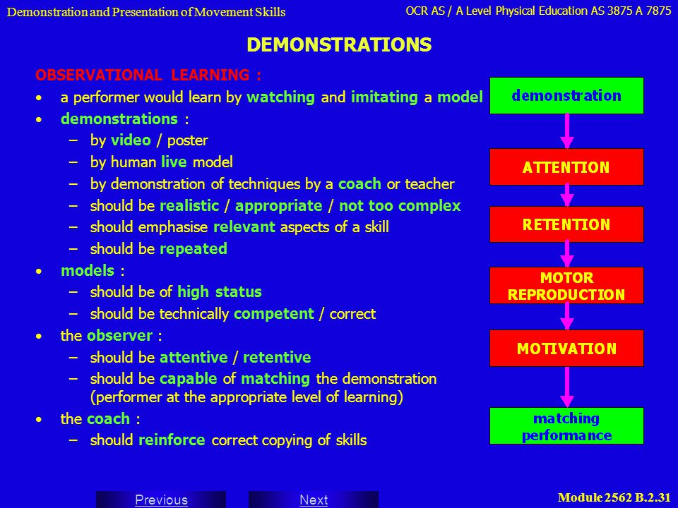DEMONSTRATIONS OBSERVATIONAL LEARNING :