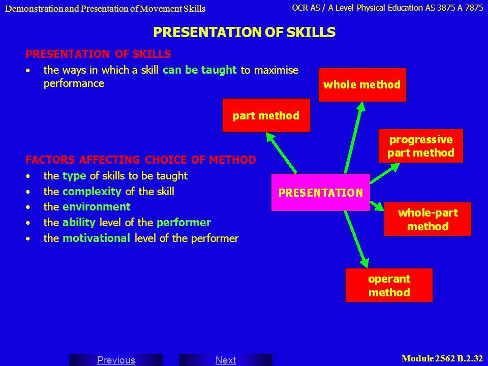 PRESENTATION OF SKILLS