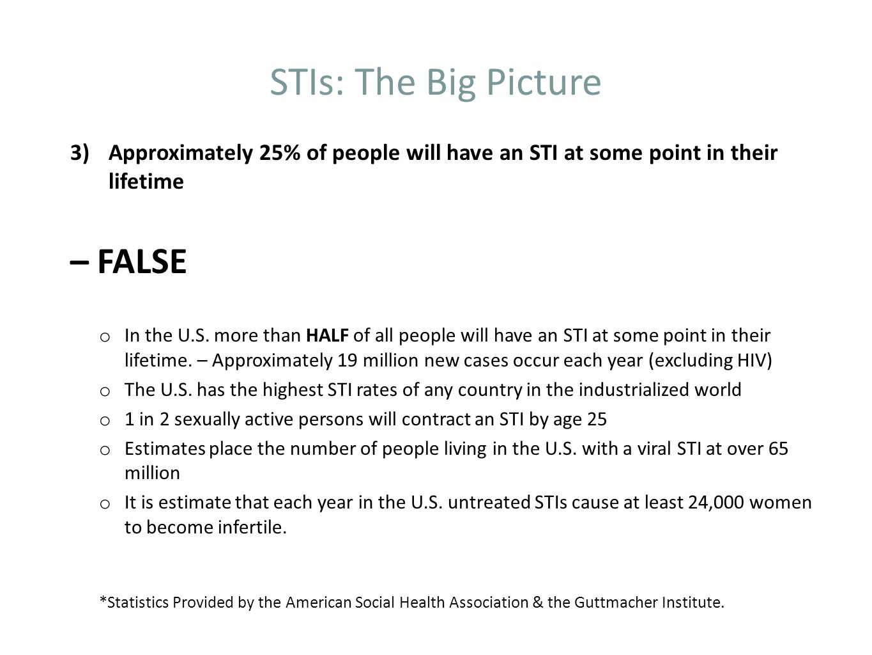STIs: The Big Picture – FALSE
