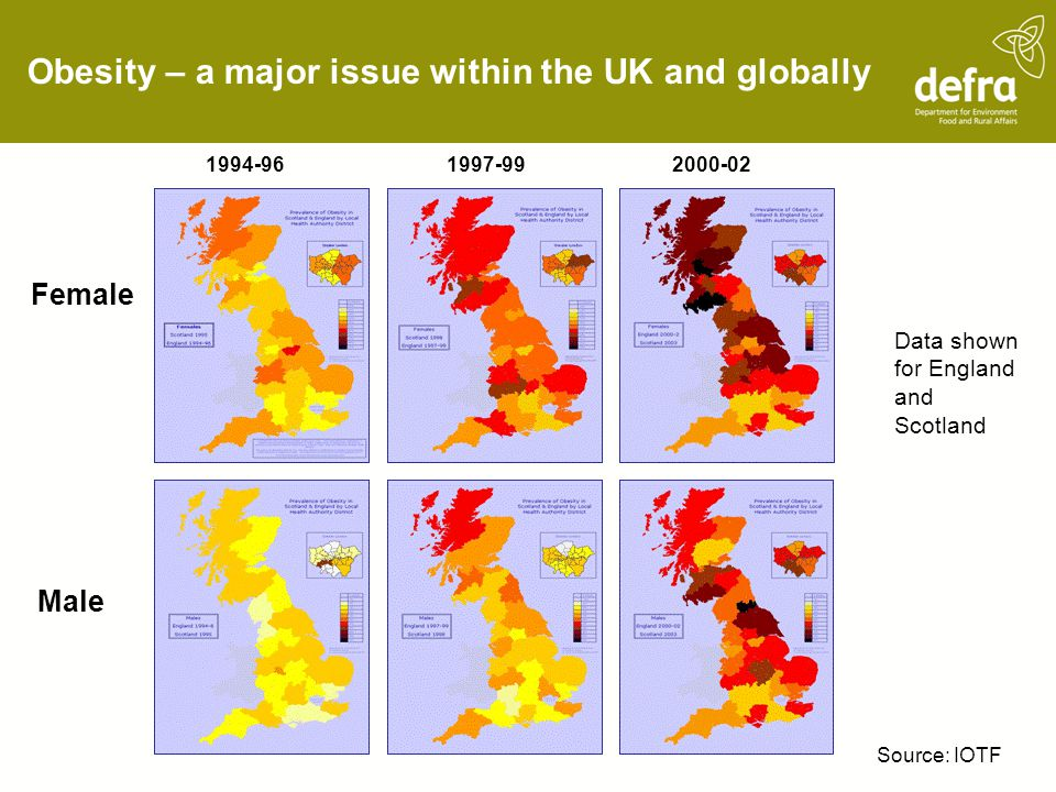 Obesity – a major issue within the UK and globally