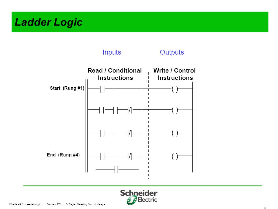 Ladder Logic | | ( ) | | | | |/| ( ) | | |/| ( ) | | |/| ( ) | |