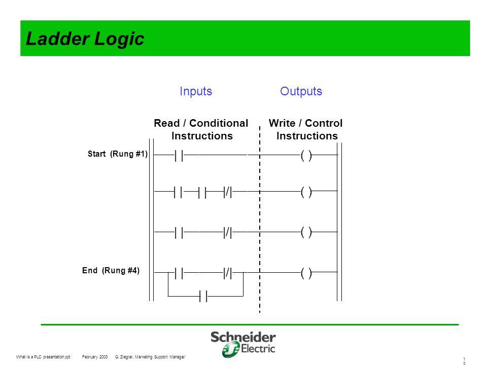 Ladder Logic | | ( ) | | | | |/| ( ) | | |/| ( ) | | |/| ( ) | |
