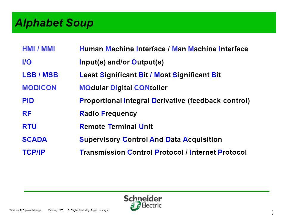 Alphabet Soup HMI / MMI Human Machine Interface / Man Machine Interface. I/O Input(s) and/or Output(s)