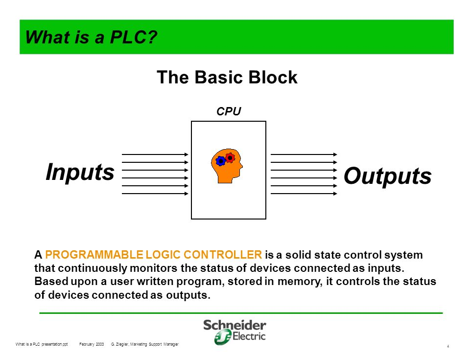 Inputs Outputs What is a PLC The Basic Block CPU