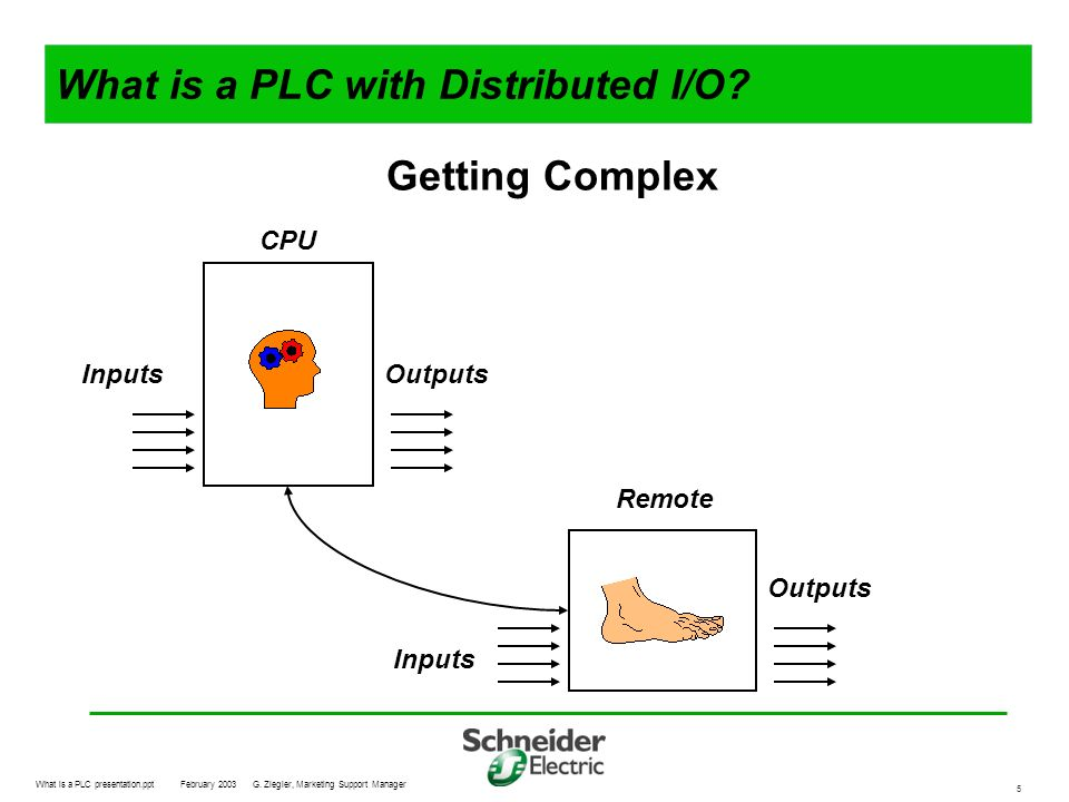 What is a PLC with Distributed I/O