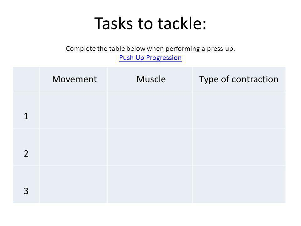 Complete the table below when performing a press-up.