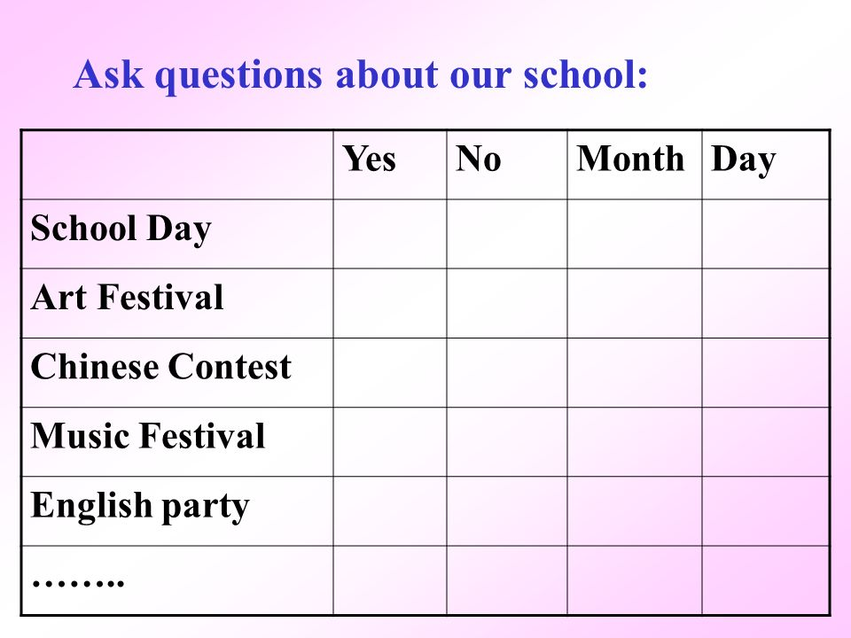 Ask questions about our school: