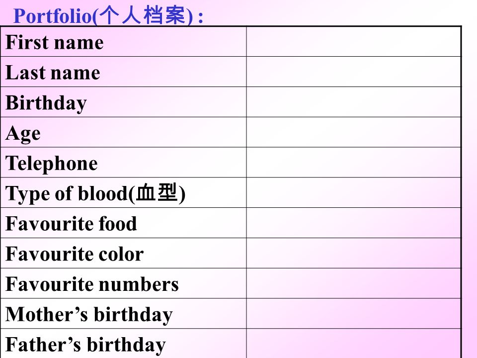 Portfolio(个人档案) : First name. Last name. Birthday. Age. Telephone. Type of blood(血型) Favourite food.
