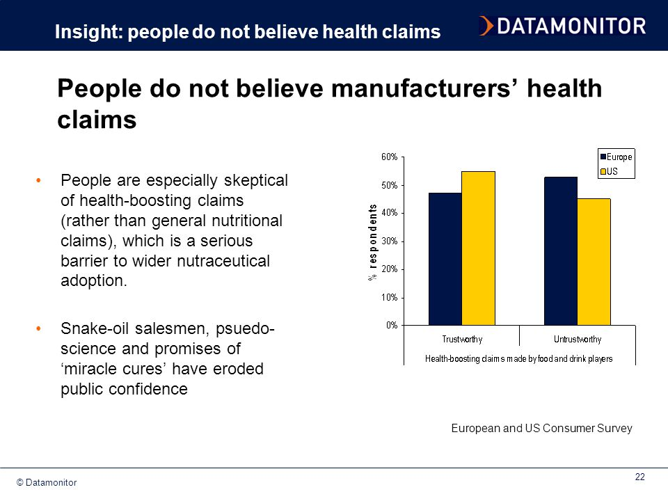 People do not believe manufacturers' health claims