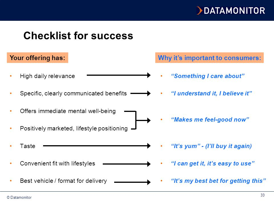 Checklist for success Your offering has: