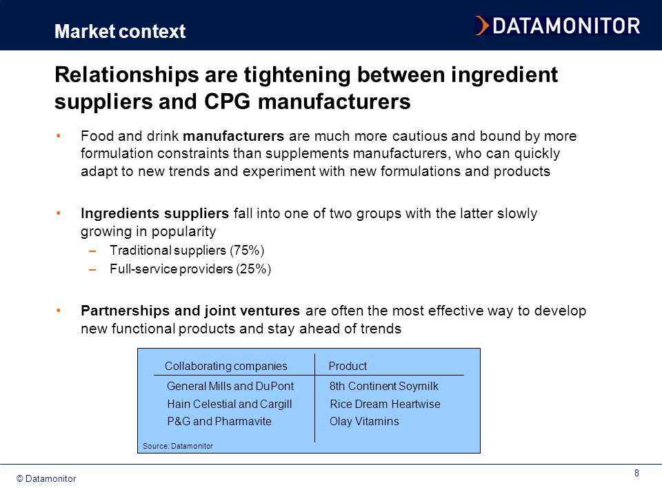 Market context Relationships are tightening between ingredient suppliers and CPG manufacturers.
