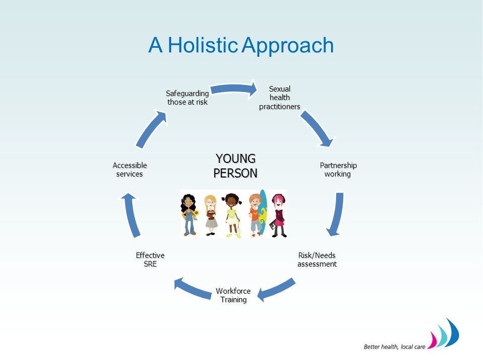 A Holistic Approach YOUNG PERSON YP at the centre. RAT GTBT