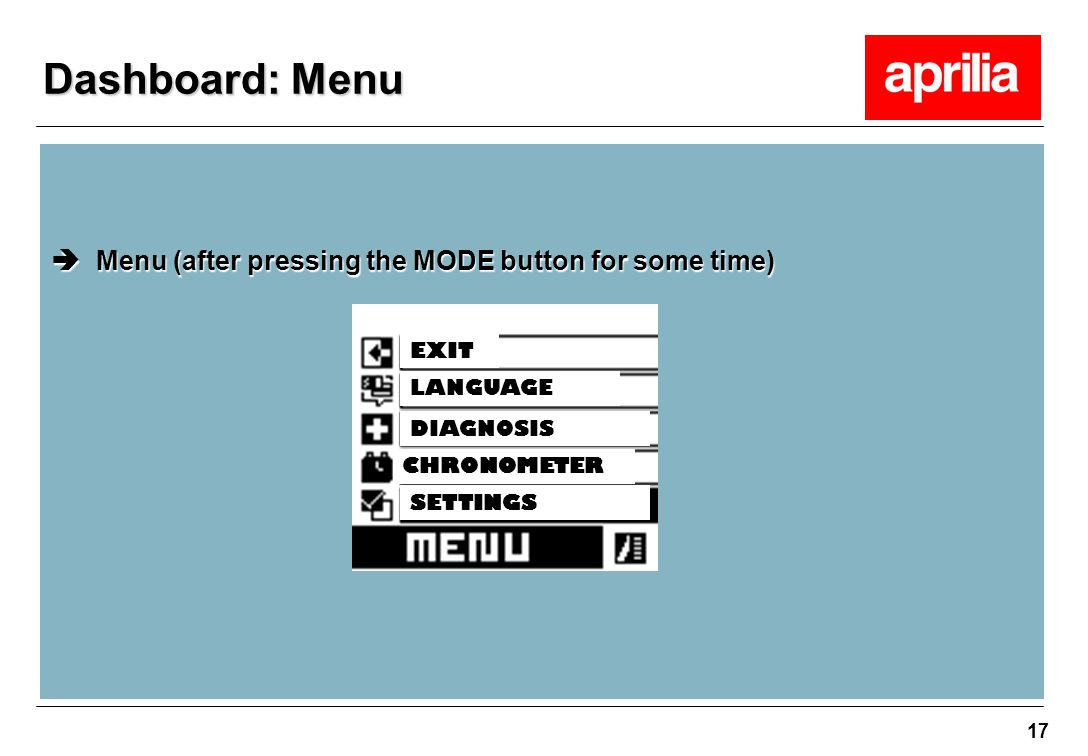 Dashboard: Menu Menu (after pressing the MODE button for some time)