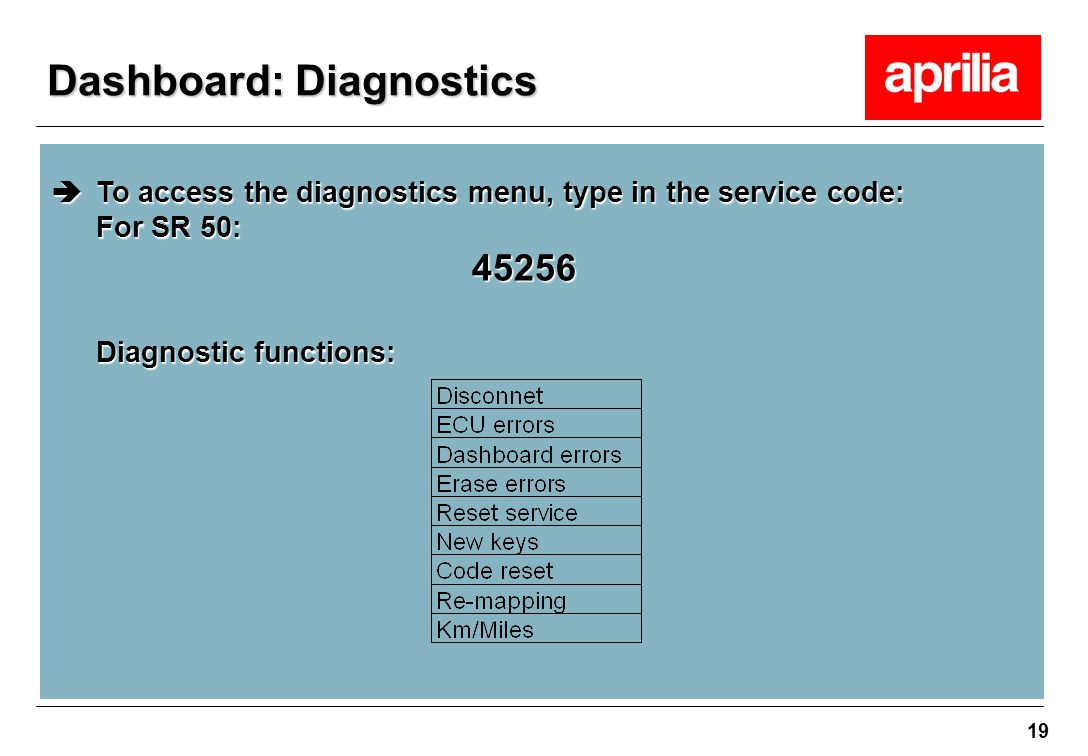 Dashboard: Diagnostics