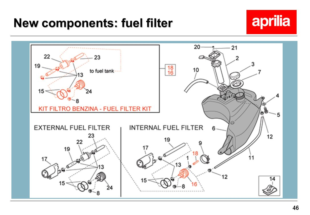New components: fuel filter