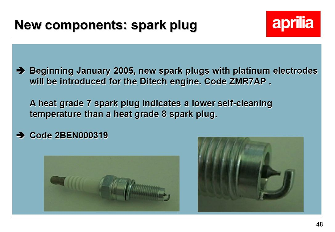 New components: spark plug