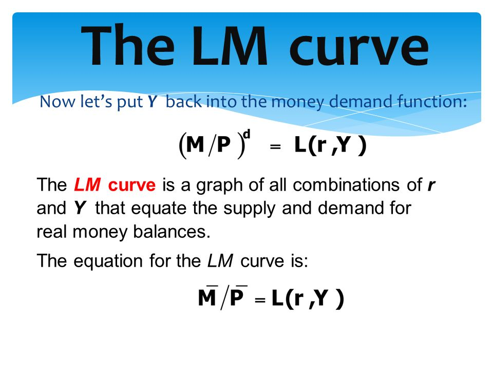 The LM curve Now let's put Y back into the money demand function:
