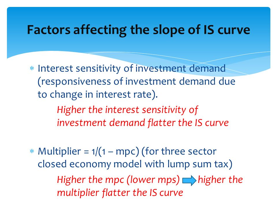 Factors affecting the slope of IS curve