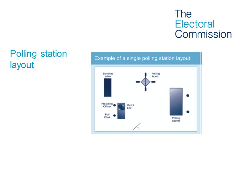 Polling station layout