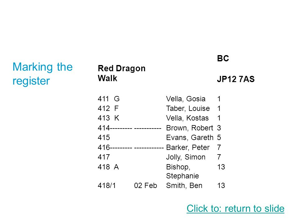 Marking the register Click to: return to slide BC Red Dragon Walk