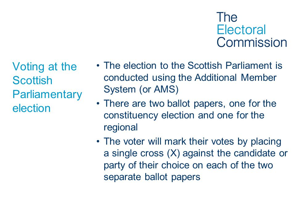Voting at the Scottish Parliamentary election