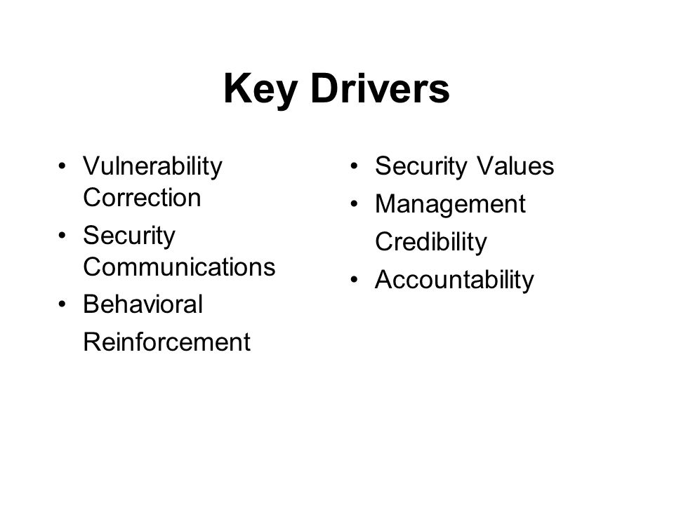 Key Drivers Vulnerability Correction Security Communications