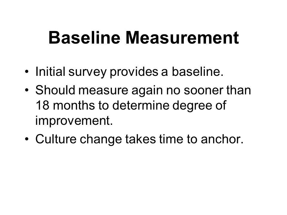 Baseline Measurement Initial survey provides a baseline.