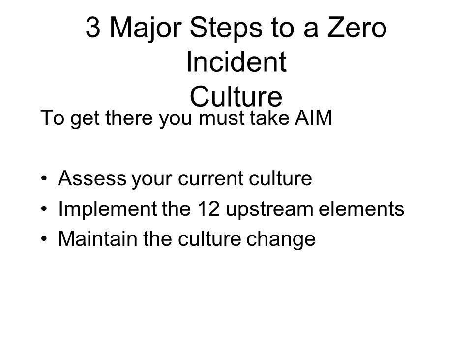 3 Major Steps to a Zero Incident Culture