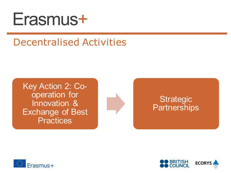 Decentralised Activities