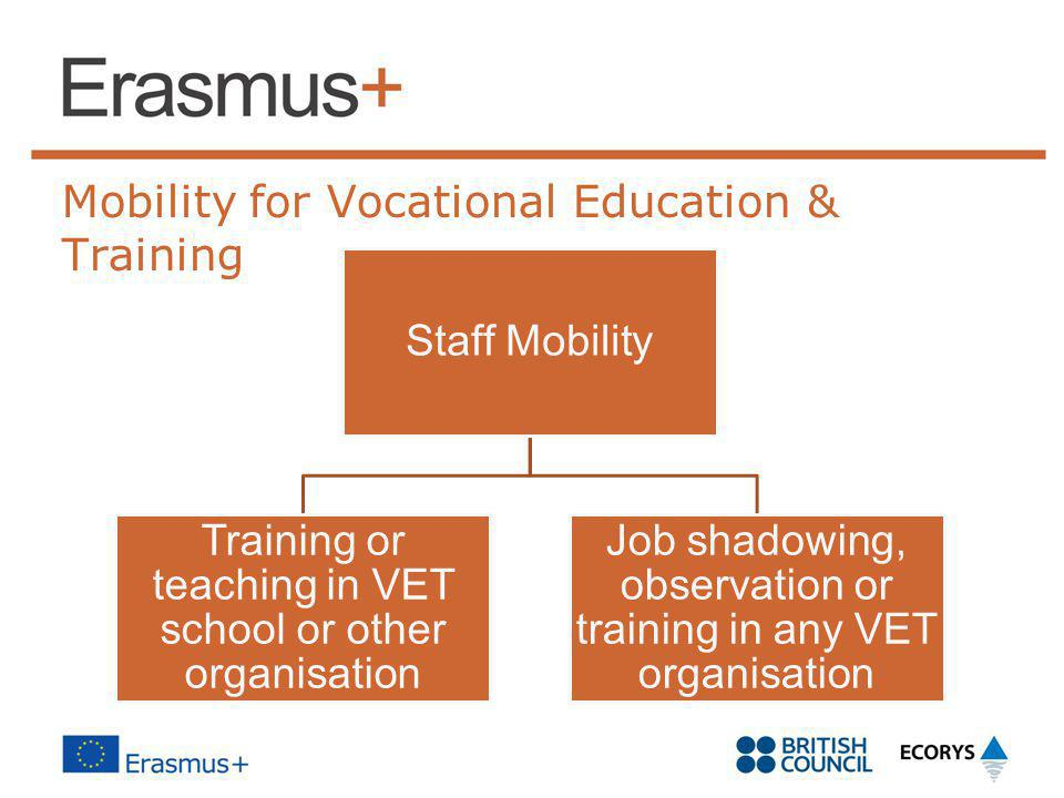Mobility for Vocational Education & Training