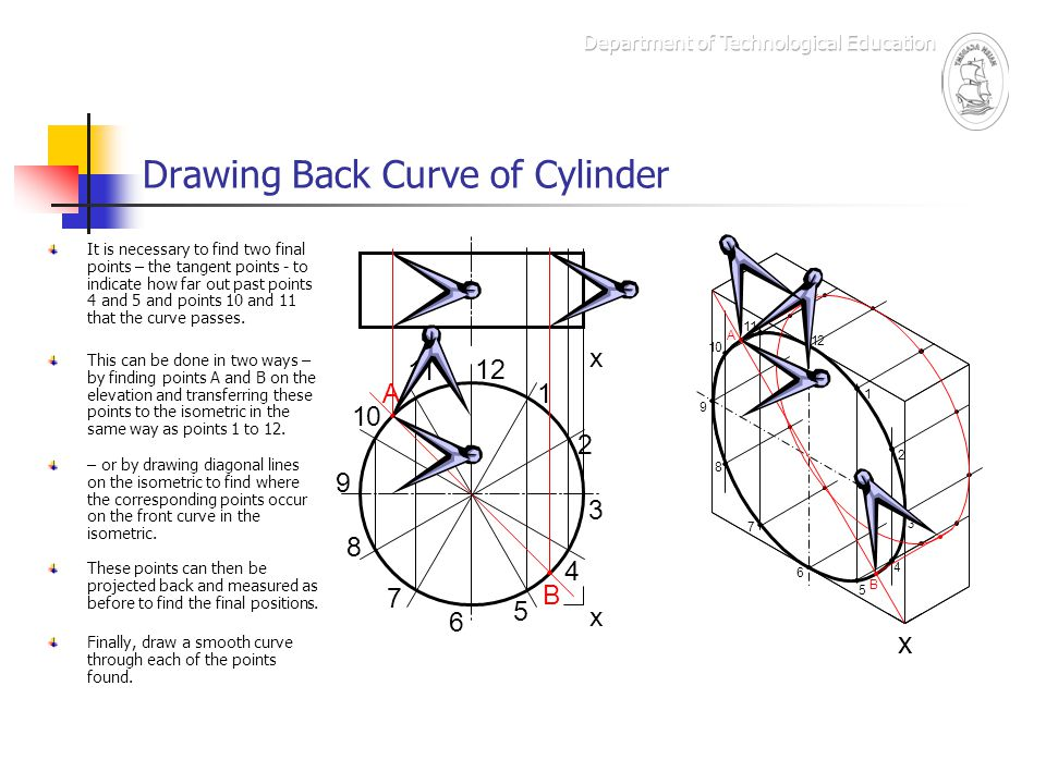 Drawing Back Curve of Cylinder
