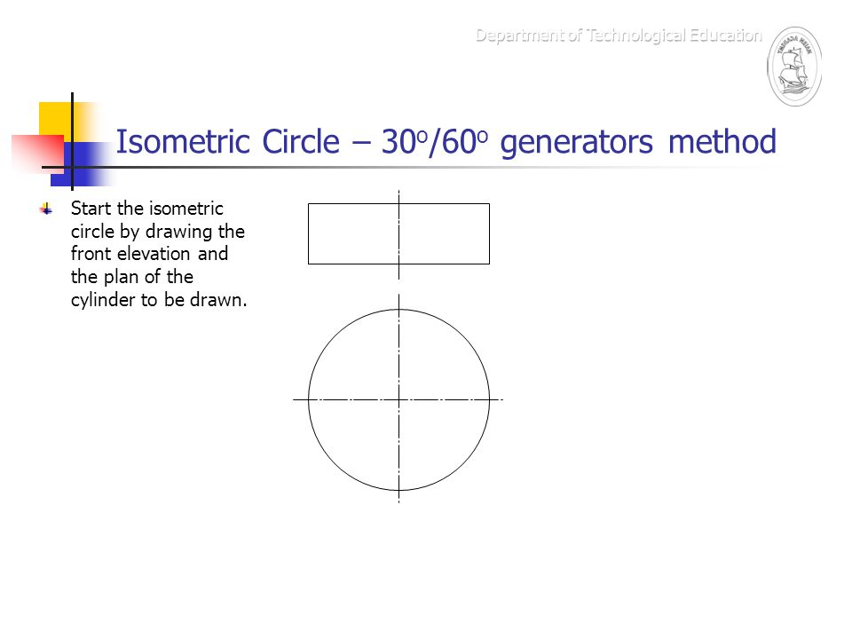 Isometric Circle – 30o/60o generators method