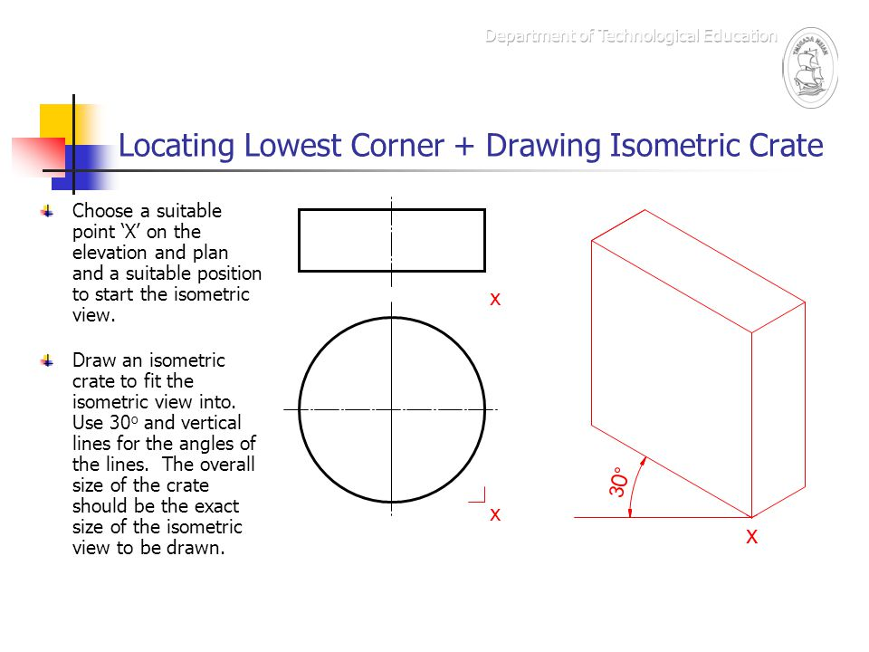 Locating Lowest Corner + Drawing Isometric Crate